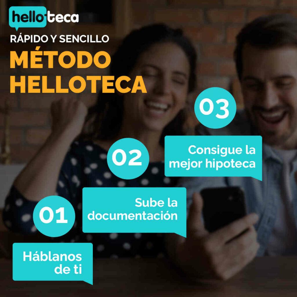 Método Helloteca.